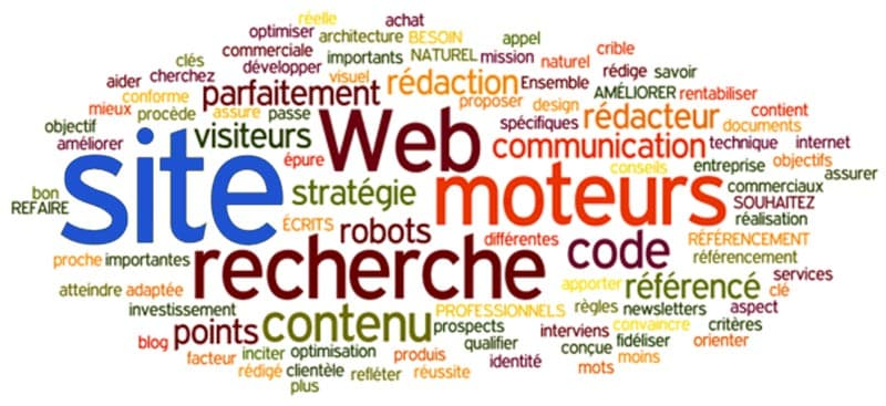 Stratégie de contenu et revue du web, une idée prometteuse ?