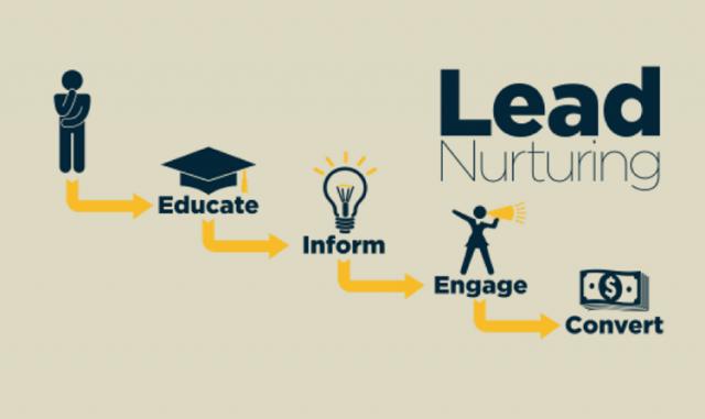 Lead nurturing, accompagner vos prospects avec la rédaction web