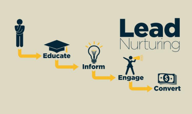 Comment optimiser son efficacité en matière de lead nurturing ?