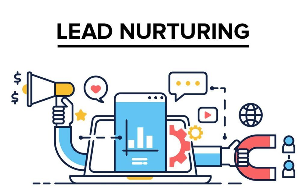 Lead nurturing pour une stratégie Inbound Marketing efficiente