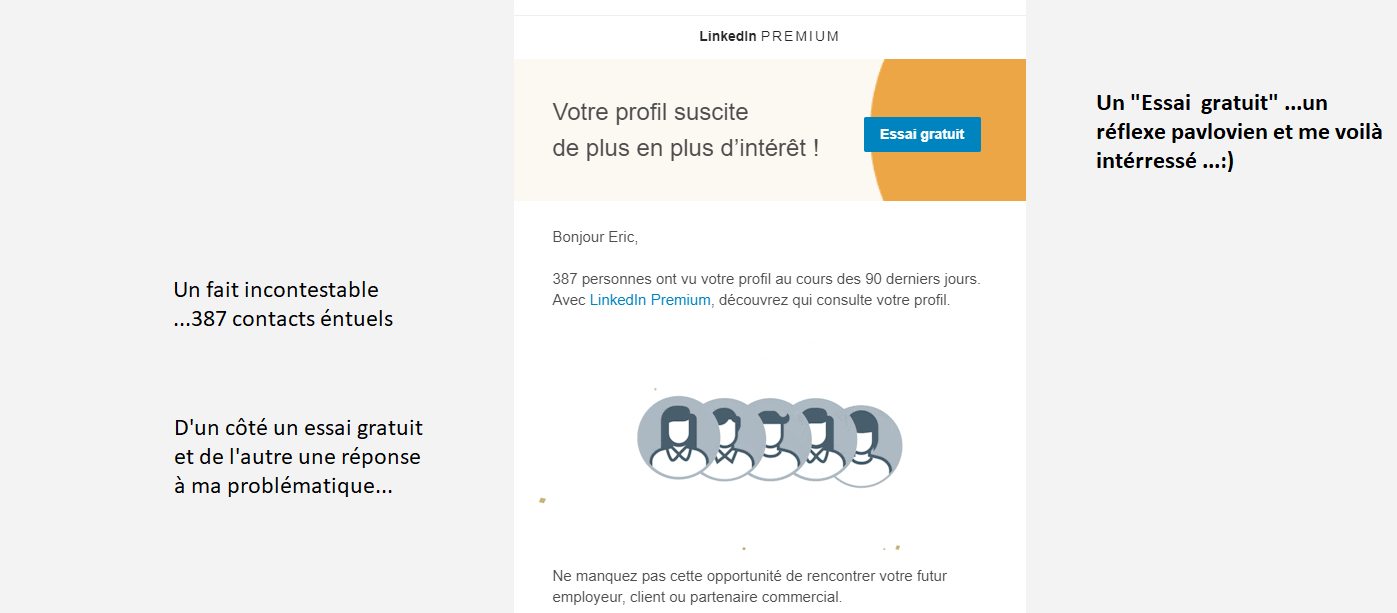 Emailing marketing de LinkedIn Emailing marketing de LinkedIn