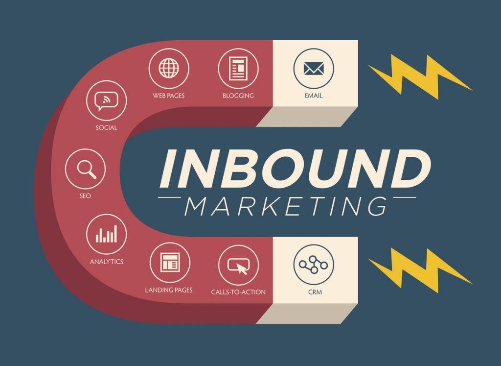 Inbound Marketing, une stratégie de référencement