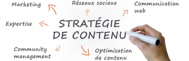 La stratégie de contenu, une arme redoutable pour réussir sur la Toile