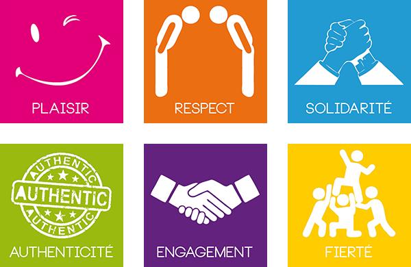 Les valeurs d'entreprise, un fondement essentiel